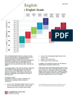 167506-cambridge-english-scale-factsheet.pdf
