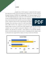 Comparison Between Both Company( Financial Ratio)Amd