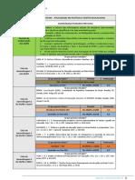 Fundeb Avanços e Limites No Financiamento Da Educação Básica No Brasil