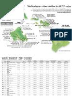 Hawaii's Wealthiest ZipCodes Chart
