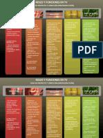 7_1.Roles y Funciones Audiovisuales