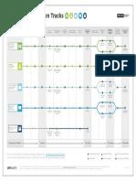 VMware Certification Roadmap