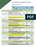 4.1.2.3 - SPM.pdf