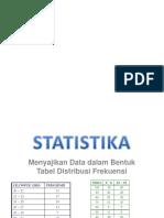 Statistics (Tabel Distribusi Frekuensi)