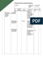 LK 3.4 Penelaahan RPP