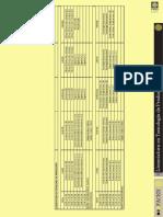 Horarios Parciales - Tecnología de Producción.pdf