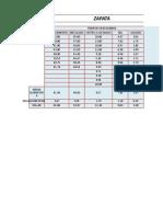 Trabajo Monografico de Costos y Presupuestos