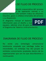 Diagramacion de Procesos Industriales