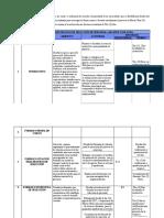 306588979 Diseno e Implementacion Del Programa de Capacitacion en Seguridad y Salud en El Trabajo