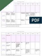 Minor Project Schedule