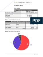 Moz Election Results 2014