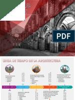 Arquitectura Como Proceso