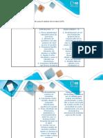 Modelo Para El Análisis de La Matriz DOFA