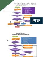 Prosedur_Mutasi (1).pdf