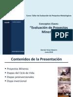 8. Evaluacion de Proyectos Mineros