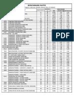 Benchmark Rates