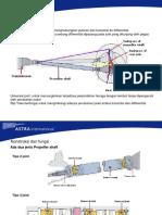 Propeller Shaft Drive Shaft2