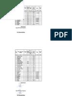 Data Desa 1. Akreditasi Januari