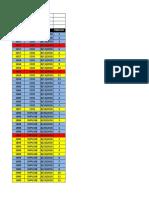 Parts Order Monitoring