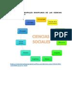 Unidad 2 Introducción a Las Ciencias Sociales