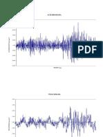 gráficas sismo