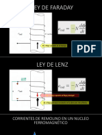 Ley de Faraday y Ley de Lenz.pptx
