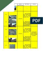 Gambar PJR Tabel Fix