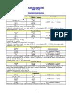 FICHA TÉCNICA MULTÍMETRO.pdf