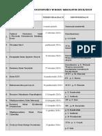 plan apeli 2018-2019