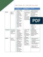 Diagnosis Banding DBD
