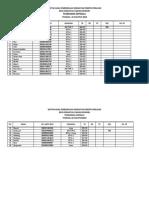 Daftar Hadir Edukasi.docx