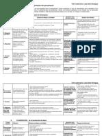 funciones cognt con indicadores .pdf
