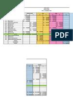 Contoh Soal Work Sheet Siklus Akuntansi Perusahaan Jasa