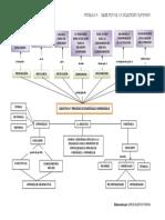 Didáctica y Proceso de Enseñanza Aprendizaje