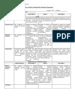 Tabla de Especificaciones Unidad 3 II Medio