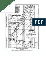 Navfac72 Ka&Kp Chart