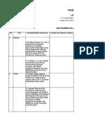 8.7.2 Ep 3 Bukti-bukti Pelaksanaan Perbaikan Mutu Berkesinambungan Di Unit Masing-masing