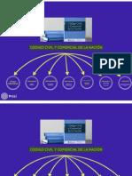 Introducción Al CCCN PDF