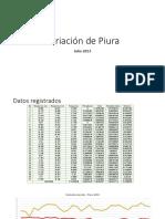 PPT Variación de Piura - Julio