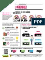 Eduación en el Perú