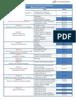Calendario-y-programa_TBE_2018_SEV_semi.pdf