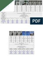 Lista de Turbinas