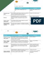 Estrategias_cooperativas.pdf
