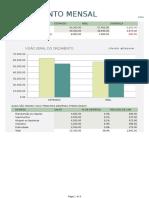 Orçamento Comercial Mensal
