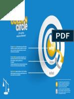 The Golden Circle - Infografía