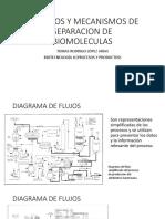 Metodos de Separación de Células y Macromoleculas