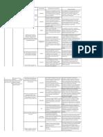 Matriz de Recursos TIC - Hoja1 (1)