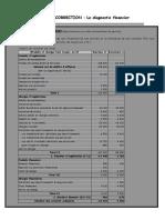 Analyse Financieres.