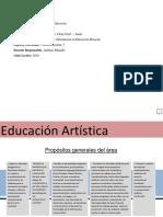 Trabajo Ed Artistica diseño curricular