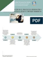 Comunicación en el Proceso de Orientación y Consejería